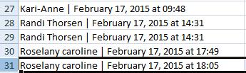Stempelglede's Giveaway, February 2015 - List
